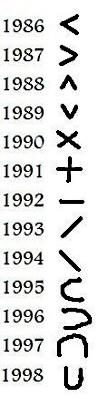 Buck Knife Symbols